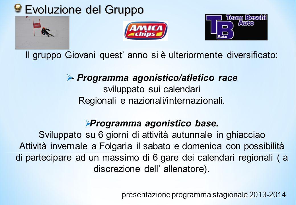 Evoluzione del Gruppo Evoluzione del Gruppo Il gruppo Giovani quest' anno si è ulteriormente diversificato:  - Programma agonistico/atletico race sviluppato sui calendari Regionali e nazionali/internazionali.