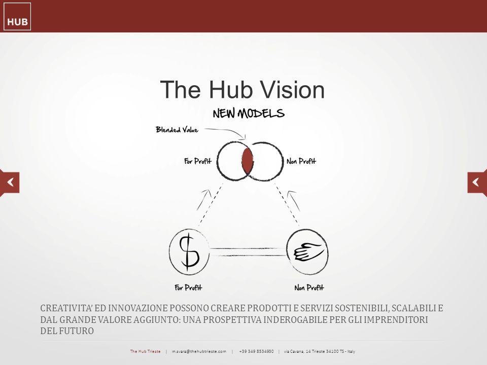 The Hub Vision CREATIVITA' ED INNOVAZIONE POSSONO CREARE PRODOTTI E SERVIZI SOSTENIBILI, SCALABILI E DAL GRANDE VALORE AGGIUNTO: UNA PROSPETTIVA INDEROGABILE PER GLI IMPRENDITORI DEL FUTURO The Hub Trieste | m.svara@thehubtrieste.com | +39 349 8534930 | via Cavana, 14 Trieste 34100 TS - Italy