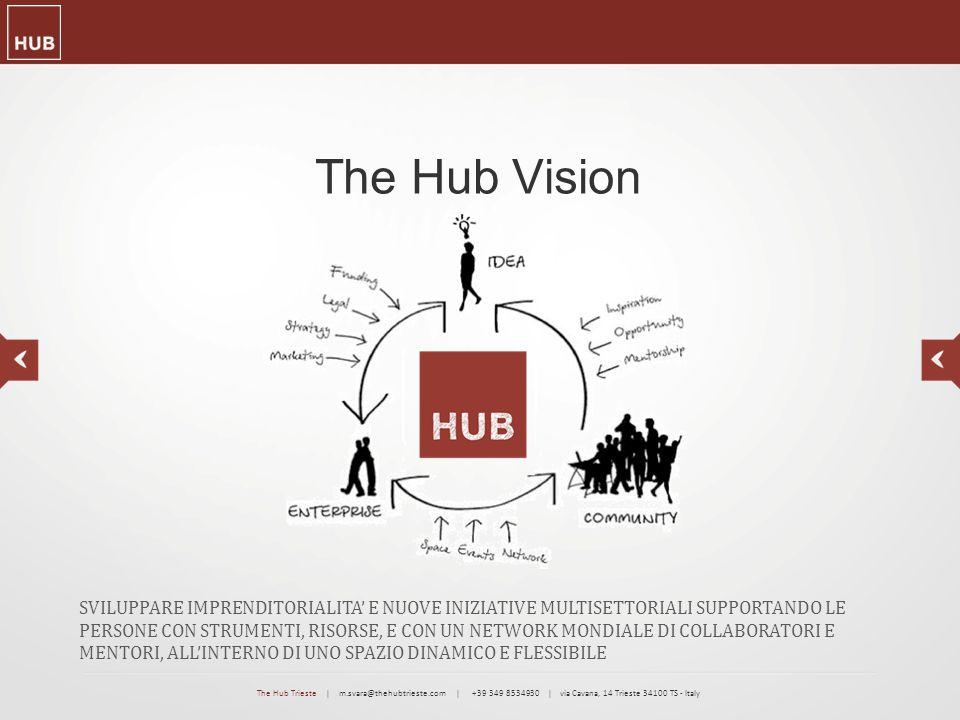The Hub Vision SVILUPPARE IMPRENDITORIALITA' E NUOVE INIZIATIVE MULTISETTORIALI SUPPORTANDO LE PERSONE CON STRUMENTI, RISORSE, E CON UN NETWORK MONDIALE DI COLLABORATORI E MENTORI, ALL'INTERNO DI UNO SPAZIO DINAMICO E FLESSIBILE The Hub Trieste | m.svara@thehubtrieste.com | +39 349 8534930 | via Cavana, 14 Trieste 34100 TS - Italy