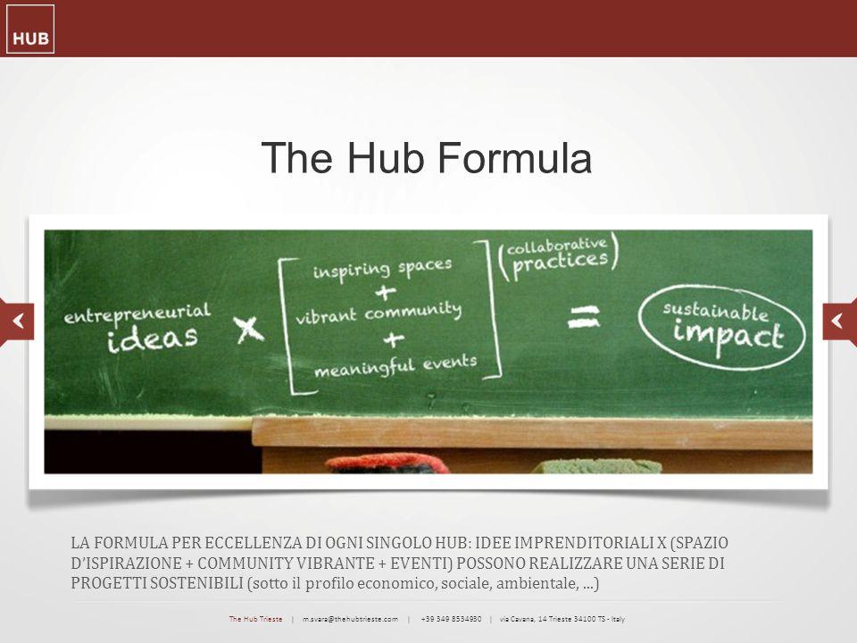 The Hub Formula LA FORMULA PER ECCELLENZA DI OGNI SINGOLO HUB: IDEE IMPRENDITORIALI X (SPAZIO D'ISPIRAZIONE + COMMUNITY VIBRANTE + EVENTI) POSSONO REALIZZARE UNA SERIE DI PROGETTI SOSTENIBILI (sotto il profilo economico, sociale, ambientale,...) The Hub Trieste | m.svara@thehubtrieste.com | +39 349 8534930 | via Cavana, 14 Trieste 34100 TS - Italy