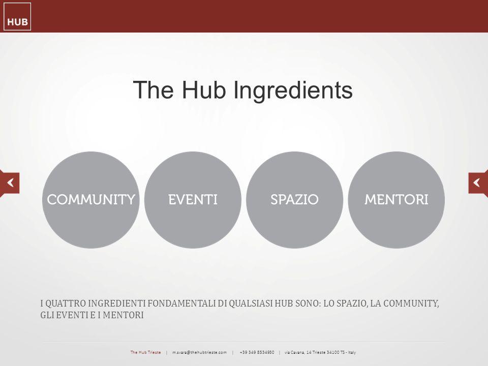 The Hub Ingredients I QUATTRO INGREDIENTI FONDAMENTALI DI QUALSIASI HUB SONO: LO SPAZIO, LA COMMUNITY, GLI EVENTI E I MENTORI The Hub Trieste | m.svar