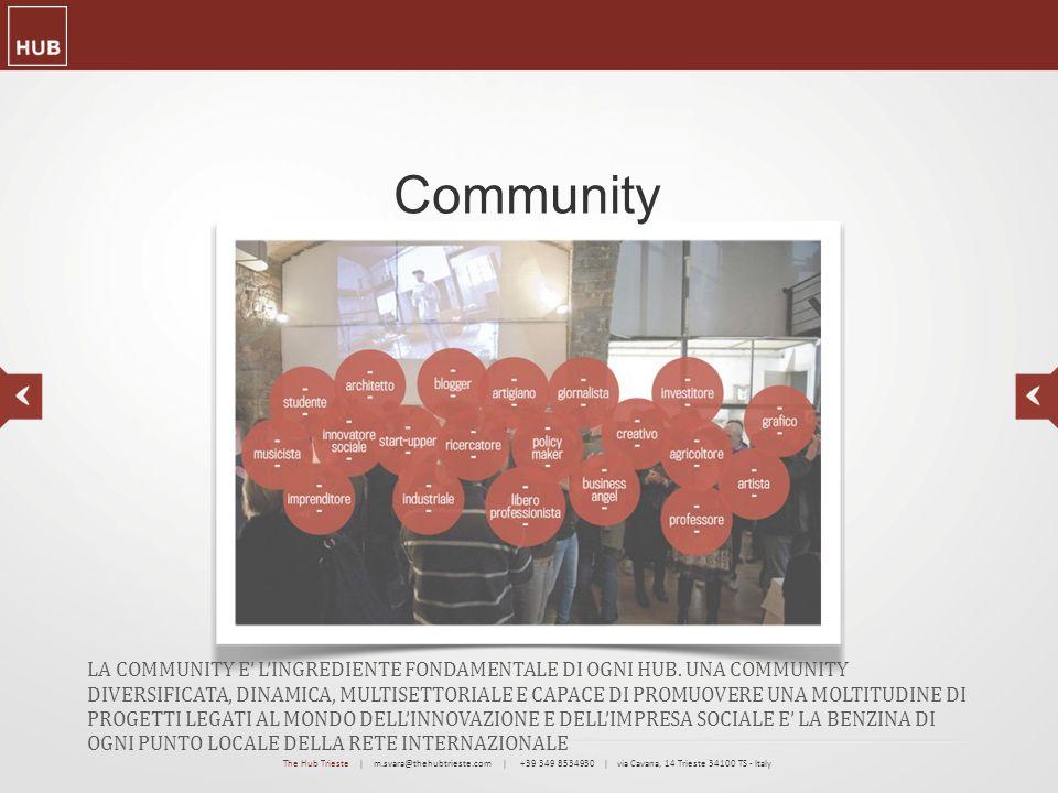 Community UNA COMMUNITY PER ESSERE REALMENTE COMPETITIVA DEV'ESSERE BILANCIATA E CORRETTAMENTE DIMENSIONATA The Hub Trieste   m.svara@thehubtrieste.com   +39 349 8534930   via Cavana, 14 Trieste 34100 TS - Italy