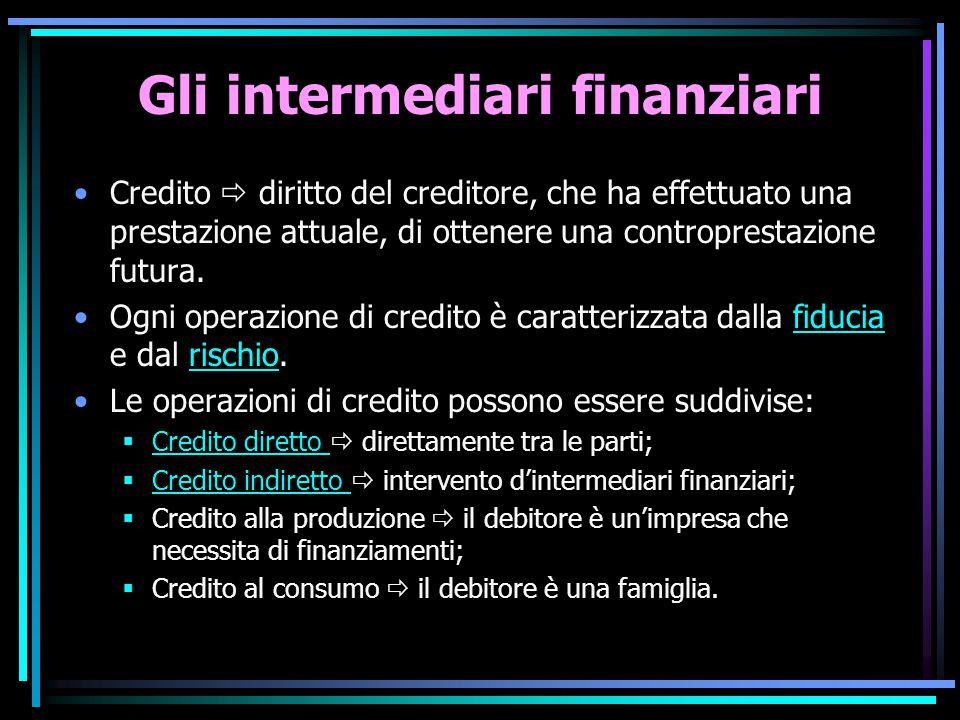 Gli intermediari finanziari Credito  diritto del creditore, che ha effettuato una prestazione attuale, di ottenere una controprestazione futura. Ogni
