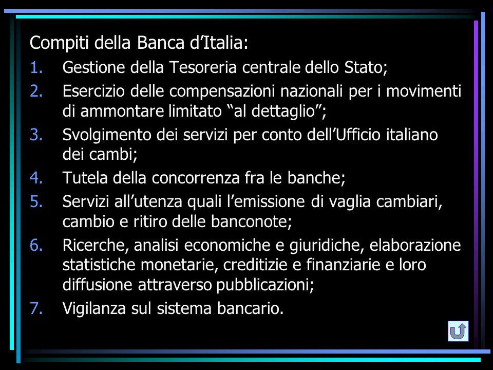 Compiti della Banca d'Italia: 1.Gestione della Tesoreria centrale dello Stato; 2.Esercizio delle compensazioni nazionali per i movimenti di ammontare