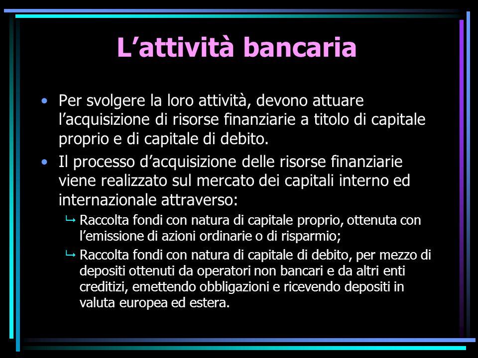 L'attività bancaria Per svolgere la loro attività, devono attuare l'acquisizione di risorse finanziarie a titolo di capitale proprio e di capitale di