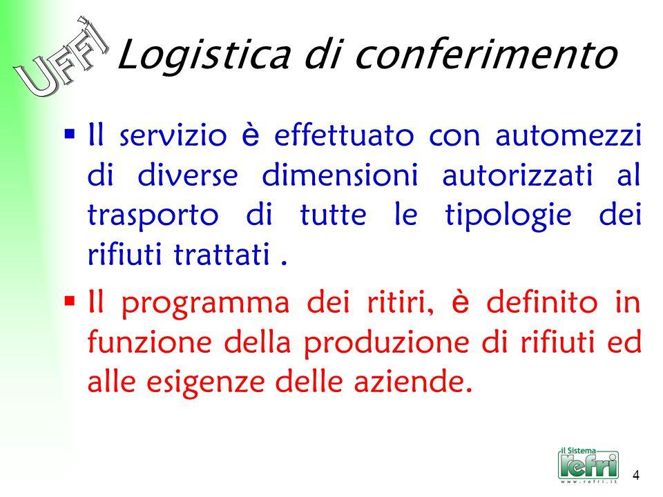 4 Logistica di conferimento  Il servizio è effettuato con automezzi di diverse dimensioni autorizzati al trasporto di tutte le tipologie dei rifiuti trattati.