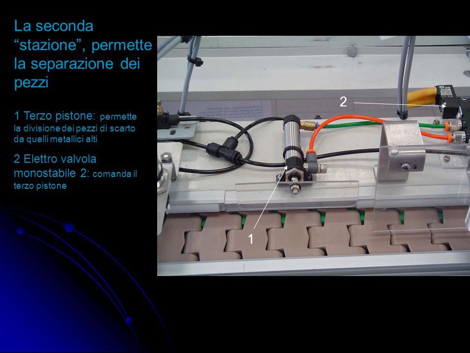 """1 L'attivazione del led 1, esprime la rilevazione del sensore di un pezzo e di conseguenza l'uscita di un altro """"dai pistoni"""""""