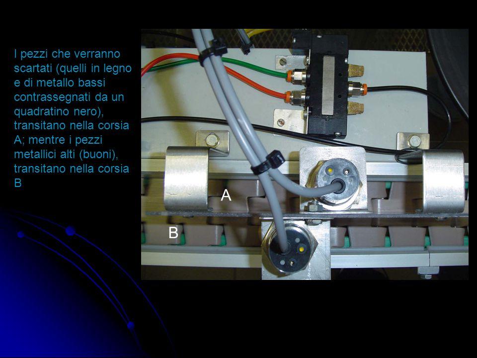 """1 2 3 La terza """"stazione"""" permette il conteggio del numero di pezzi scartati e quelli che proseguiranno il ciclo 1 Sensore capacitivo: segnala il pass"""