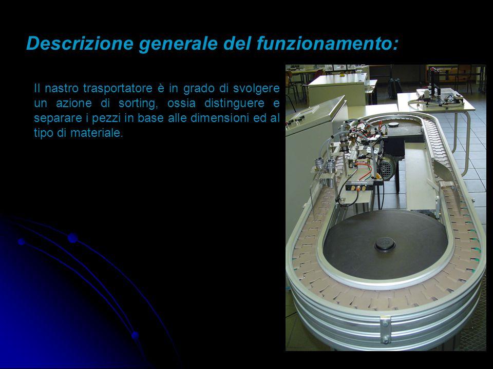 """Realizzato dalla classe 5°A Elettrotecnica ed Automazione dell' I.T.I.S. """"A. Righi"""" Treviglio."""