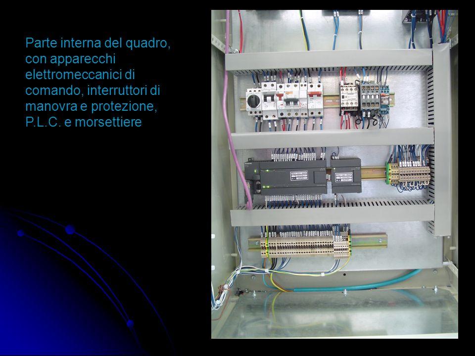 Alimentatore di corrente continua: 220V-24V Trasformatore monofase di potenza: 220V-24V Inverter: permette, variando la sua frequenza in uscita, di fa
