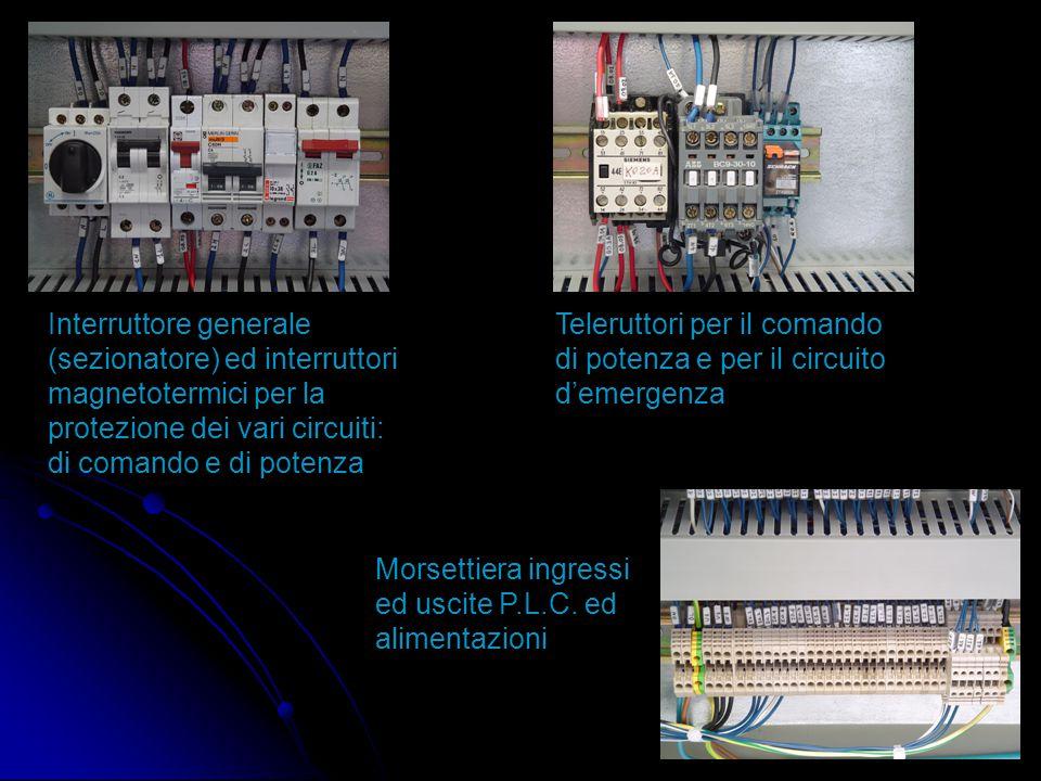 Parte interna del quadro, con apparecchi elettromeccanici di comando, interruttori di manovra e protezione, P.L.C. e morsettiere