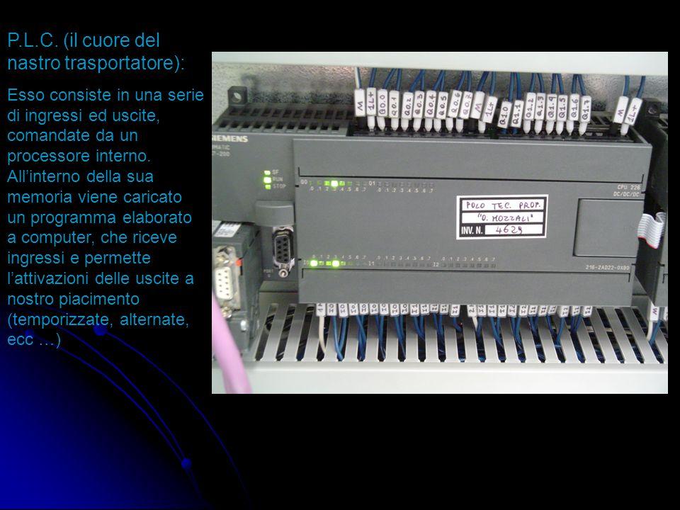 Interruttore generale (sezionatore) ed interruttori magnetotermici per la protezione dei vari circuiti: di comando e di potenza Teleruttori per il com