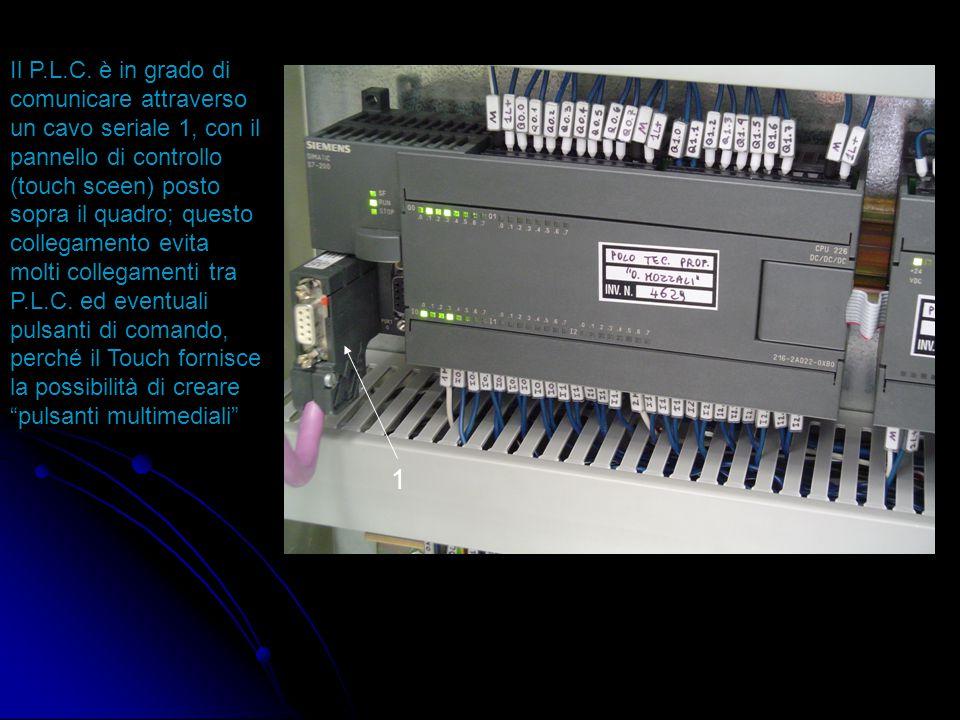 P.L.C. (il cuore del nastro trasportatore): Esso consiste in una serie di ingressi ed uscite, comandate da un processore interno. All'interno della su