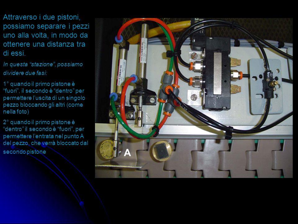 2 3 1 4 5 1 Deviatore pezzi: permette di incanalare i pezzi in colonna 2 Primo pistone: blocca il secondo pezzo, per permettere il passaggio solo del