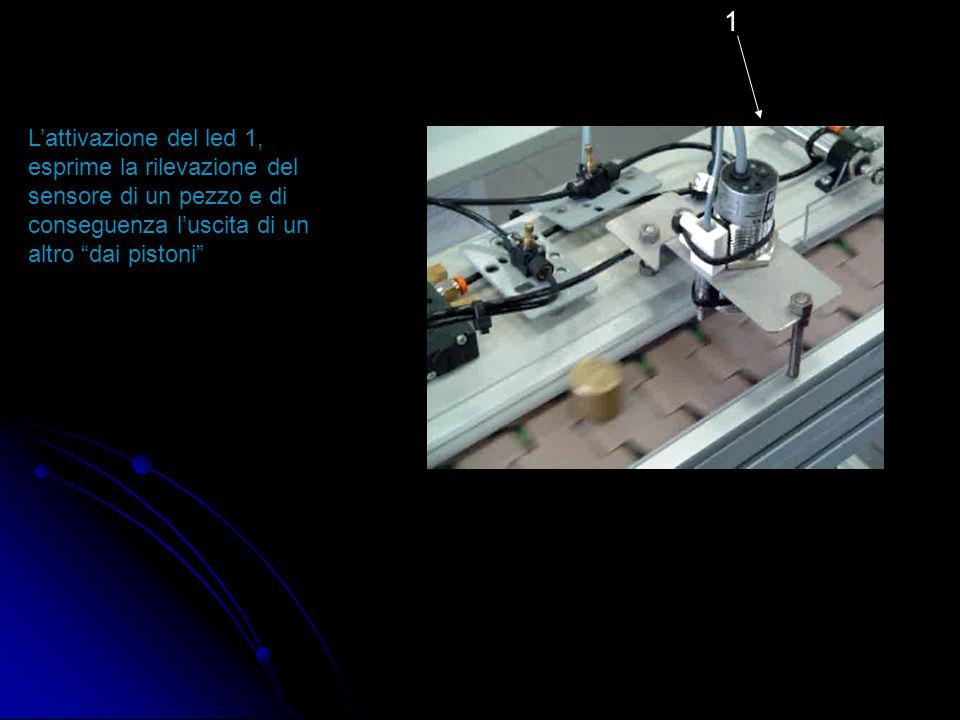 1 Il comando dei pistoni viene attivato dal sensore capacitivo 1, in grado di rilevare tutti i pezzi che transitano sotto di essi e fornire ad ogni pa