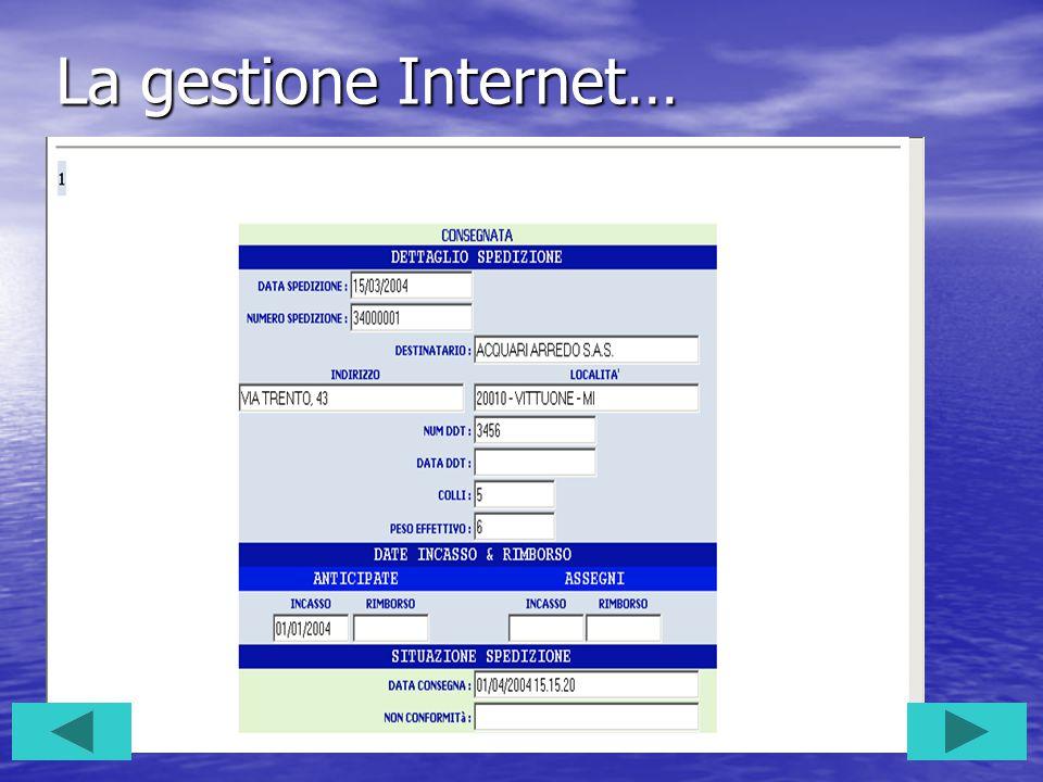 La gestione Internet