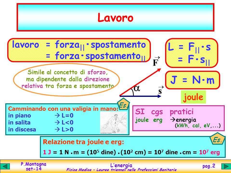 P.Montagna set-14 L'energia Fisica Medica – Lauree triennali nelle Professioni Sanitarie pag.2 Lavoro s   F  L = F    s = F s    J = N m lavoro = forza    spostamento = forzaspostamento    Simile al concetto di sforzo, ma dipendente dalla direzione relativa tra forza e spostamento SI cgs pratici joule erg  energia (kWh, cal, eV,...) Relazione tra joule e erg: 1 J = 1 N m = (10 5 dine) (10 2 cm) = 10 7 dine cm = 10 7 erg Es.