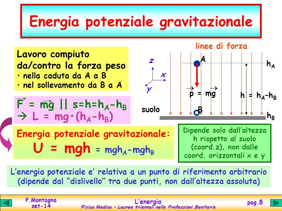 P.Montagna set-14 L'energia Fisica Medica – Lauree triennali nelle Professioni Sanitarie pag.8 Energia potenziale gravitazionale hA hA A h = h A –h B hBhB linee di forza x y z suolo p = mg B  Lavoro compiuto da/contro la forza peso nella caduta da A a B nel sollevamento da B a A F = mg    s=h=h A -h B  L = mg(h A -h B ) Energia potenziale gravitazionale: U = mgh = mgh A -mgh B Dipende solo dall'altezza h rispetto al suolo (coord.z), non dalle coord.