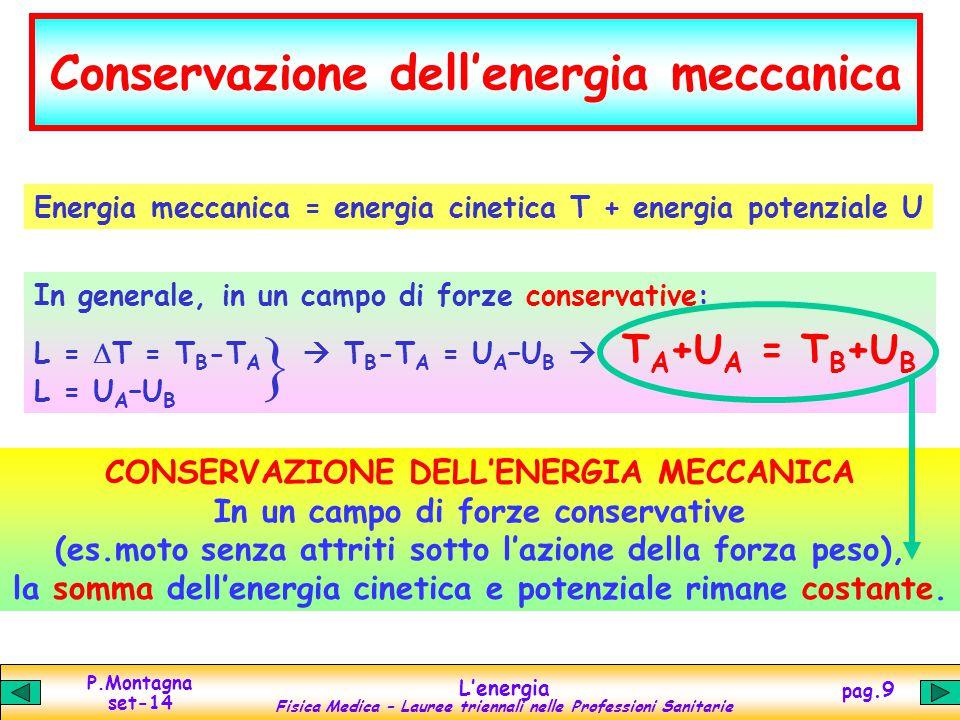 P.Montagna set-14 L'energia Fisica Medica – Lauree triennali nelle Professioni Sanitarie pag.10 Moto di caduta dei gravi Trascurando gli attriti, l'energia totale (meccanica) e' costante: E tot = T in + U in = T fin + U fin all'inizio: T in =0, U in =mgh alla fine: T fin = ½ mv 2, U fin =0 E tot = mgh = ½ mv 2 altezza iniziale velocita' finale h = v 2 /2g v = 2gh (indipendenti dalla massa) h m