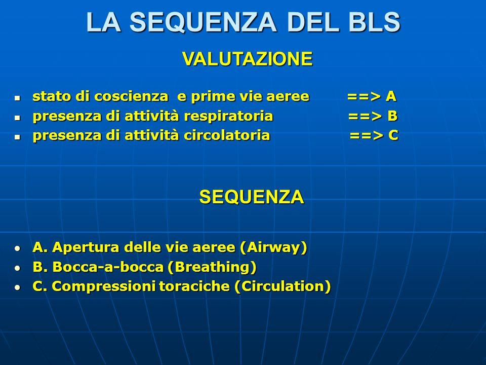LA SEQUENZA DEL BLS stato di coscienza e prime vie aeree ==> A stato di coscienza e prime vie aeree ==> A presenza di attività respiratoria ==> B presenza di attività respiratoria ==> B presenza di attività circolatoria ==> C presenza di attività circolatoria ==> C A.