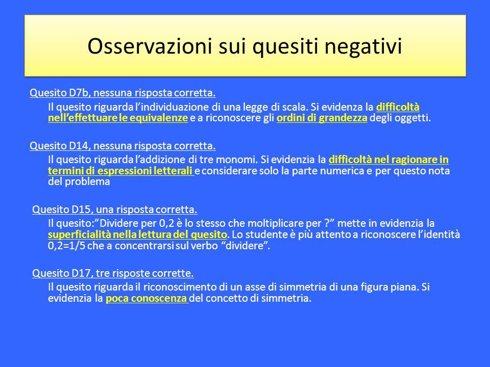 Osservazioni sui quesiti negativi Quesito D7b, nessuna risposta corretta.