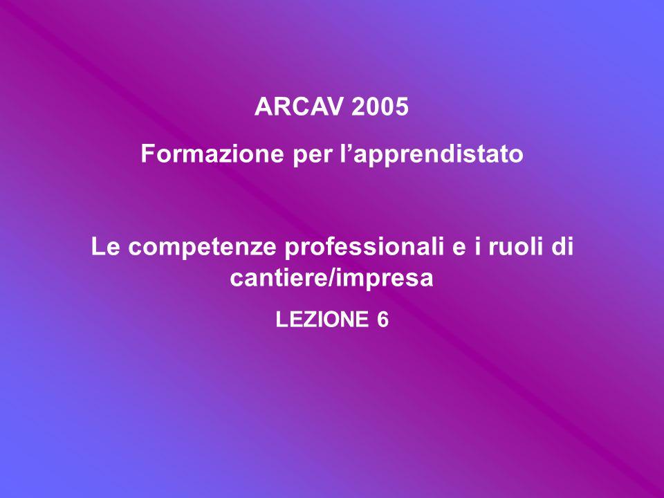 ARCAV 2005 Formazione per l'apprendistato Le competenze professionali e i ruoli di cantiere/impresa LEZIONE 6