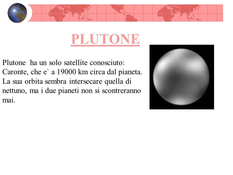 PLUTONE Plutone ha un solo satellite conosciuto: Caronte, che e` a 19000 km circa dal pianeta. La sua orbita sembra intersecare quella di nettuno, ma