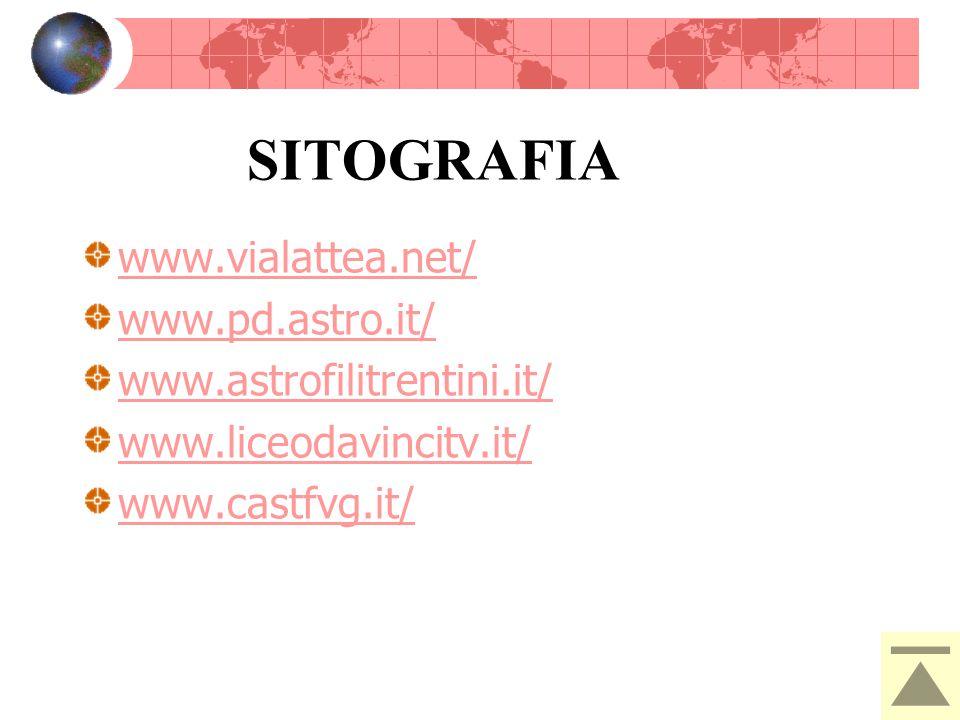 SITOGRAFIA www.vialattea.net/ www.pd.astro.it/ www.astrofilitrentini.it/ www.liceodavincitv.it/ www.castfvg.it/