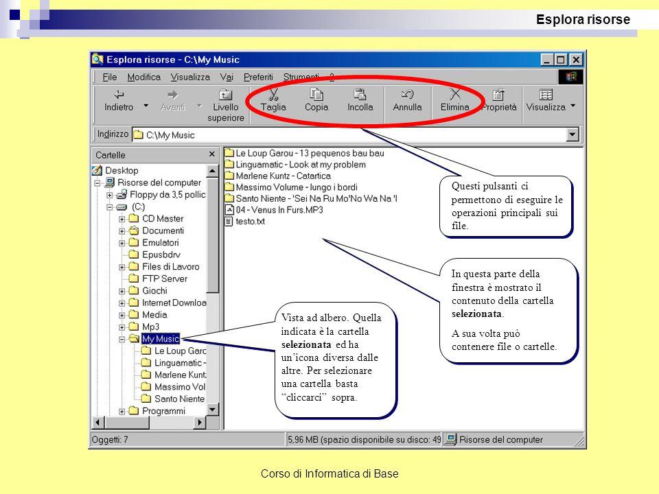 Corso di Informatica di Base In questa parte della finestra è mostrato il contenuto della cartella selezionata. A sua volta può contenere file o carte