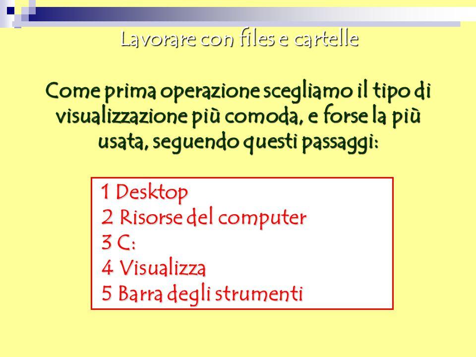 Lavorare con files e cartelle Come prima operazione scegliamo il tipo di visualizzazione più comoda, e forse la più usata, seguendo questi passaggi: 1