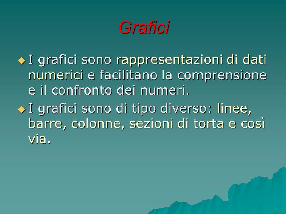 Grafici  I grafici sono rappresentazioni di dati numerici e facilitano la comprensione e il confronto dei numeri.  I grafici sono di tipo diverso: l