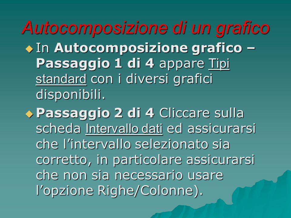 Autocomposizione di un grafico  In Autocomposizione grafico – Passaggio 1 di 4 appare Tipi standard con i diversi grafici disponibili.  Passaggio 2