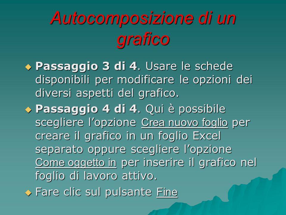 Autocomposizione di un grafico  Passaggio 3 di 4. Usare le schede disponibili per modificare le opzioni dei diversi aspetti del grafico.  Passaggio