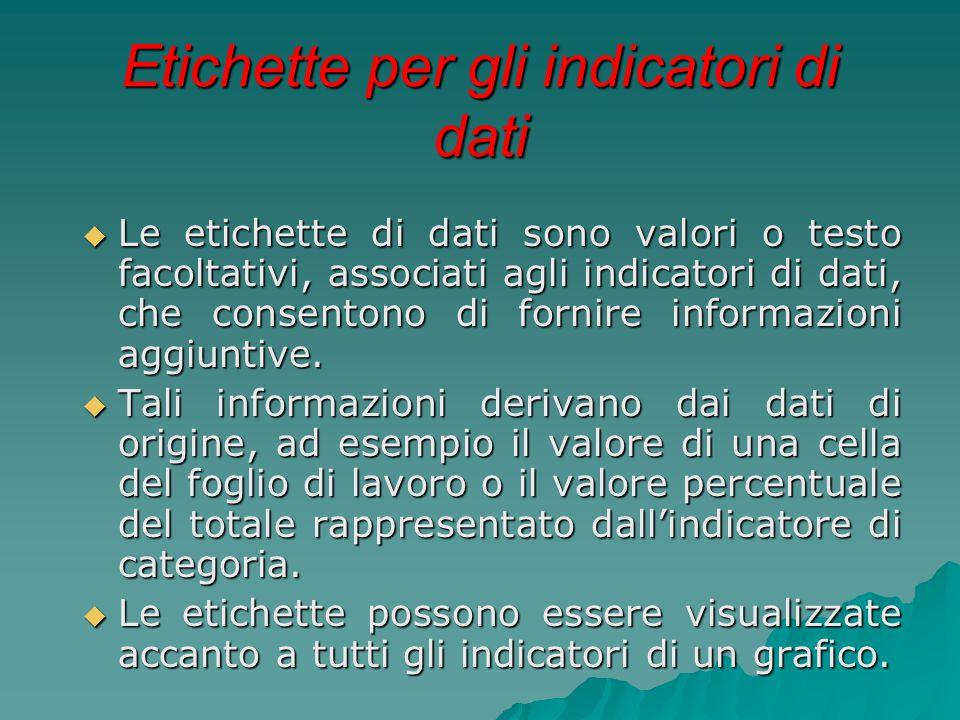 Etichette per gli indicatori di dati  Le etichette di dati sono valori o testo facoltativi, associati agli indicatori di dati, che consentono di forn