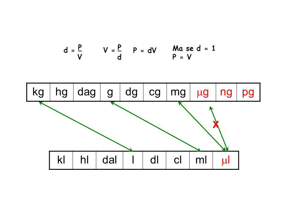 PVPV d = Ma se d = 1 P = V PdPd V = kghgdaggdgcgmg gg ngpg klhldalldlclml ll P = dV X