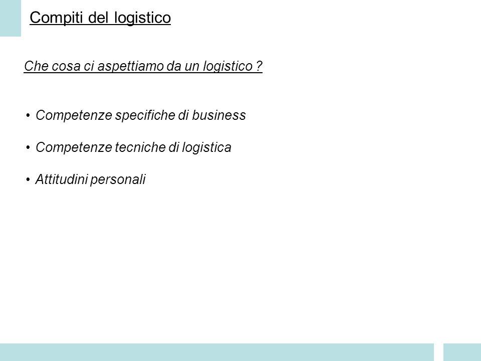 Compiti del logistico Che cosa ci aspettiamo da un logistico .
