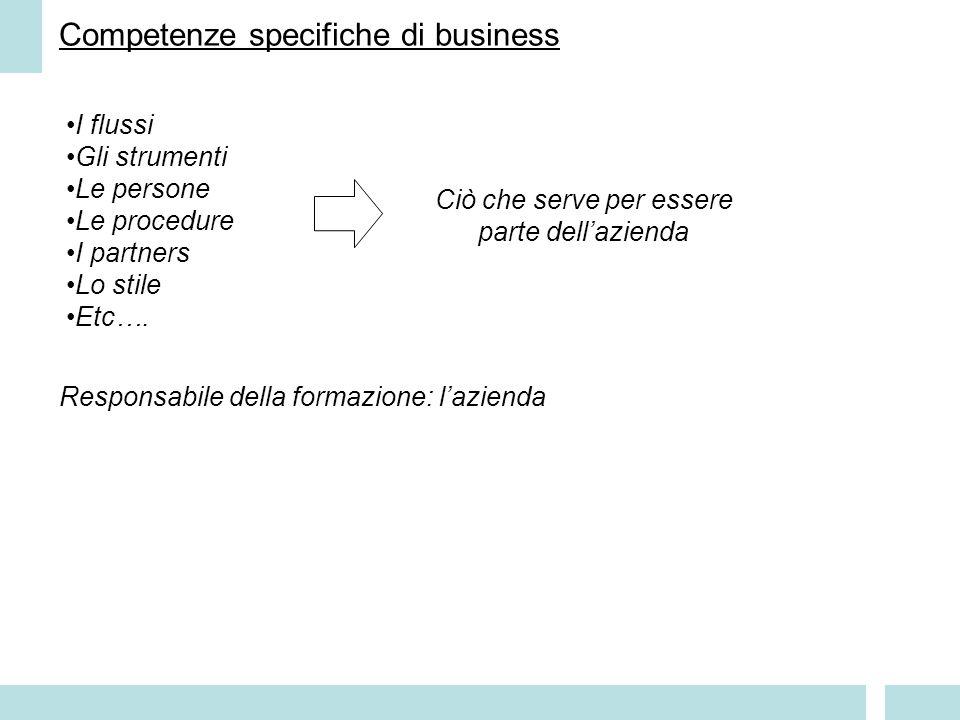 Competenze specifiche di business Responsabile della formazione: l'azienda I flussi Gli strumenti Le persone Le procedure I partners Lo stile Etc….