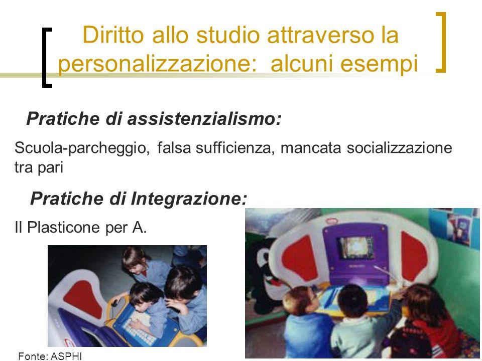 Diritto allo studio attraverso la personalizzazione: alcuni esempi Pratiche di assistenzialismo: Pratiche di Integrazione: Scuola-parcheggio, falsa su