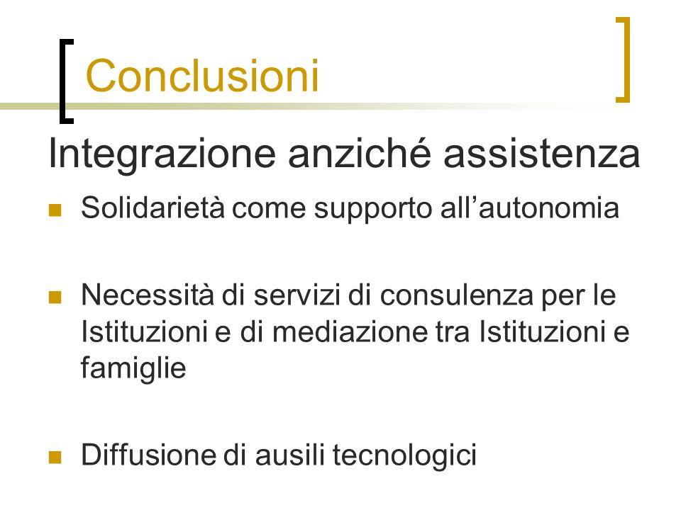 Conclusioni Solidarietà come supporto all'autonomia Necessità di servizi di consulenza per le Istituzioni e di mediazione tra Istituzioni e famiglie Diffusione di ausili tecnologici Integrazione anziché assistenza
