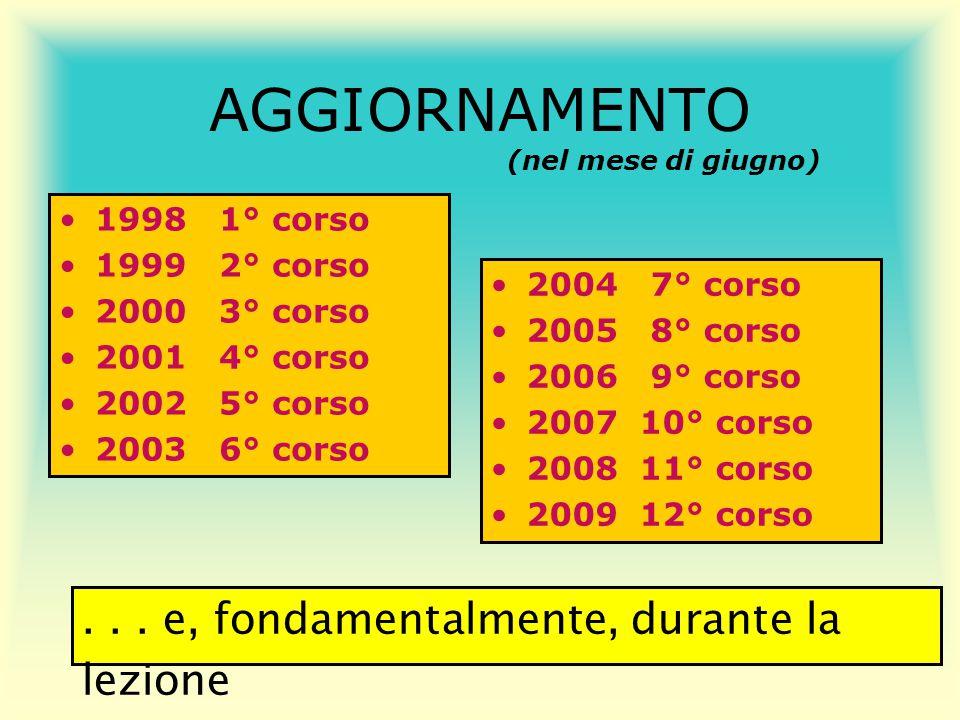 AGGIORNAMENTO (nel mese di giugno) 1998 1° corso 1999 2° corso 2000 3° corso 2001 4° corso 2002 5° corso 2003 6° corso... e, fondamentalmente, durante