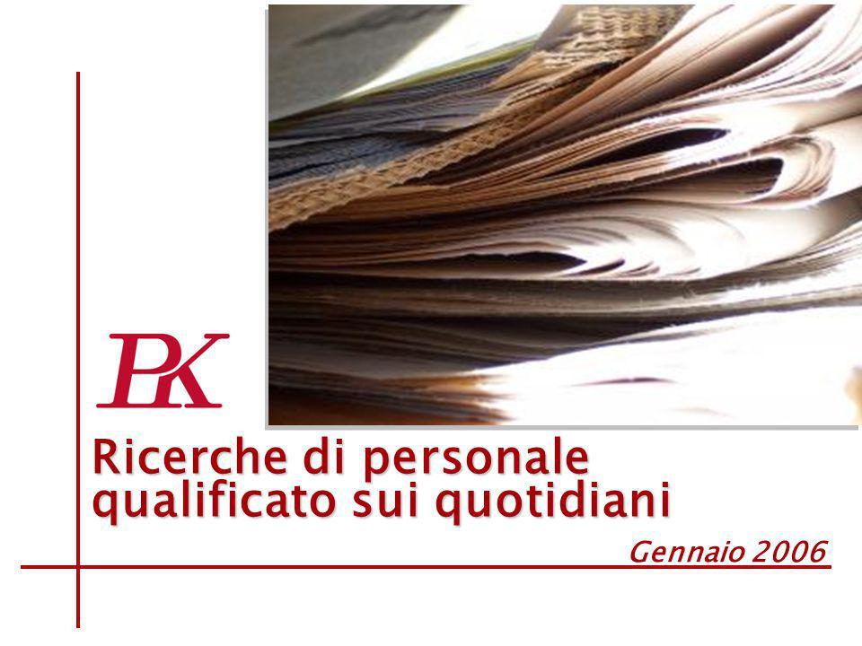 Ricerche di personale qualificato sui quotidiani Gennaio 2006