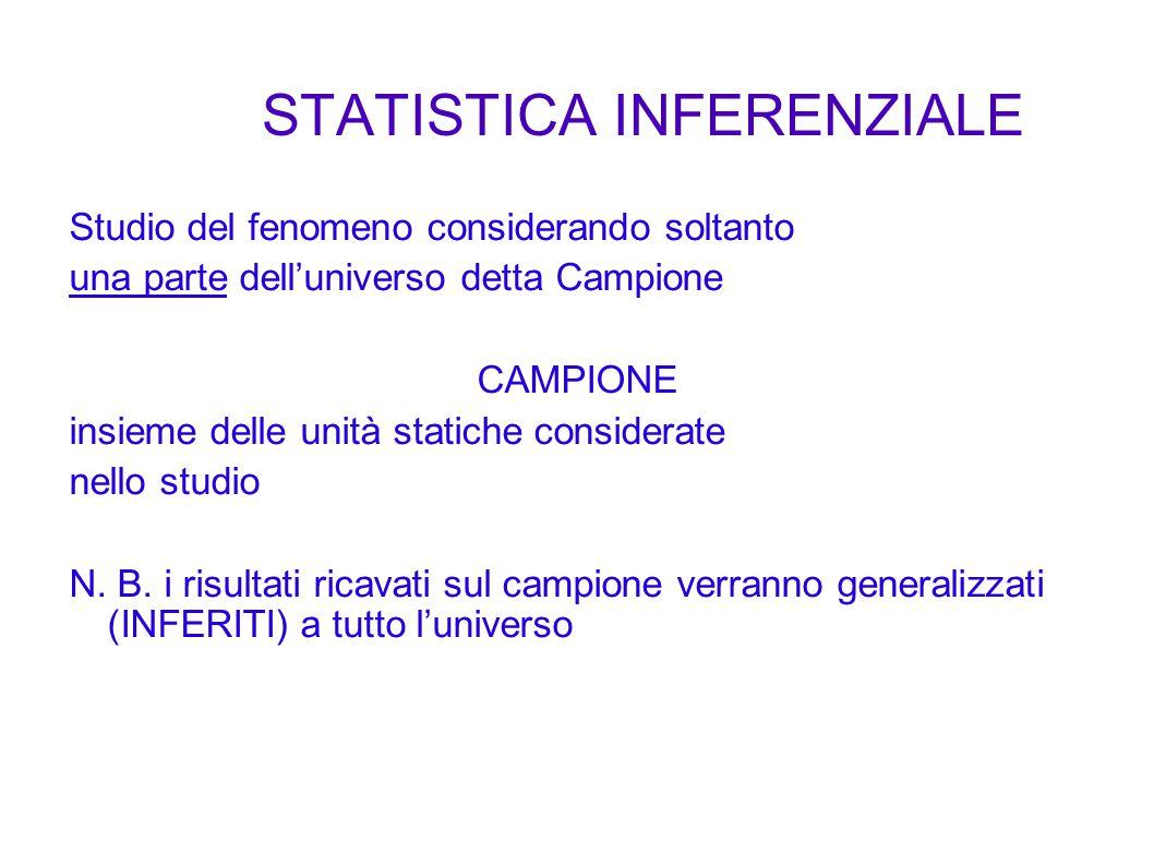 STATISTICA INFERENZIALE Studio del fenomeno considerando soltanto una parte dell'universo detta Campione CAMPIONE insieme delle unità statiche conside