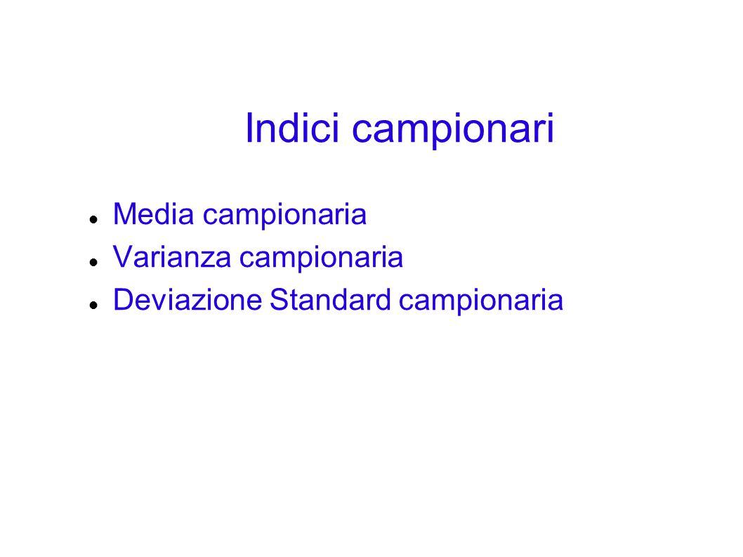 Indici campionari Media campionaria Varianza campionaria Deviazione Standard campionaria