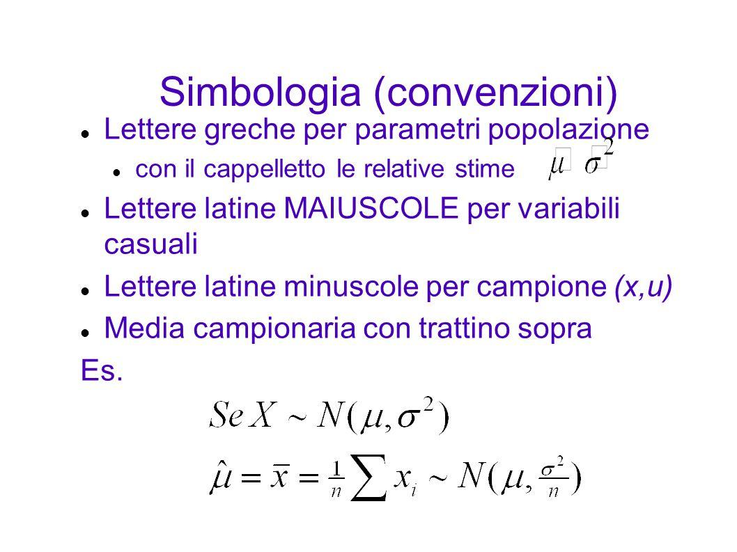 Simbologia (convenzioni) Lettere greche per parametri popolazione con il cappelletto le relative stime Lettere latine MAIUSCOLE per variabili casuali