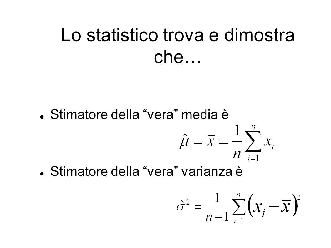 """Lo statistico trova e dimostra che… Stimatore della """"vera"""" media è Stimatore della """"vera"""" varianza è"""