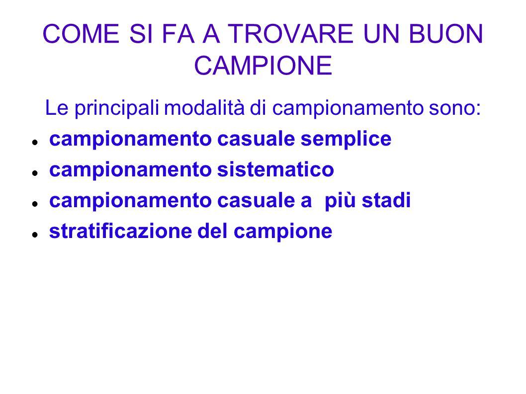 COME SI FA A TROVARE UN BUON CAMPIONE Le principali modalità di campionamento sono: campionamento casuale semplice campionamento sistematico campionam