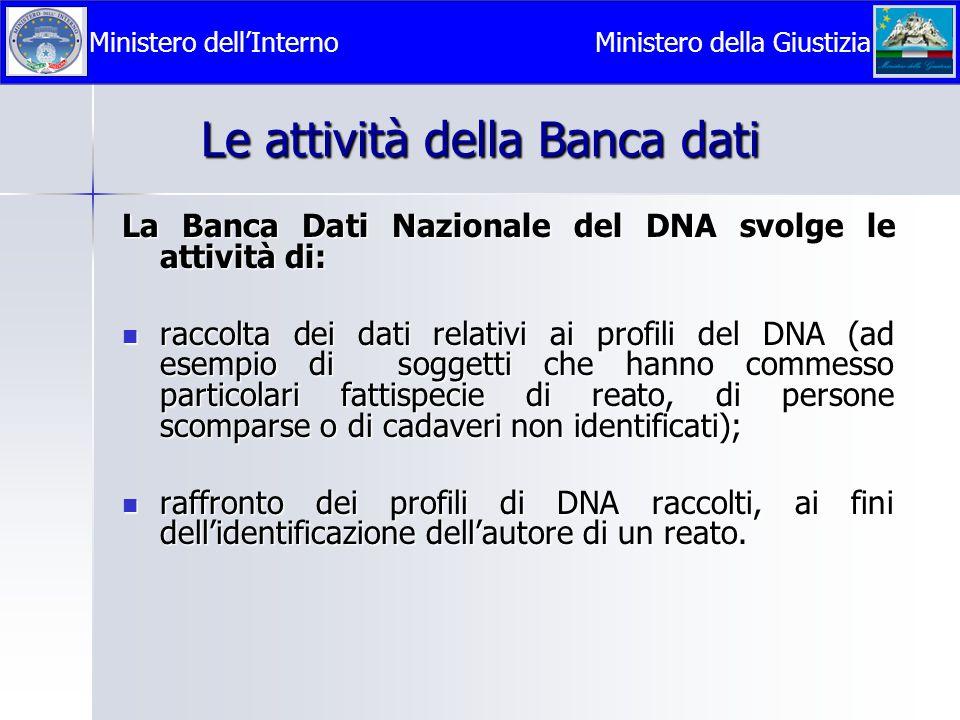 Le attività della Banca dati La Banca Dati Nazionale del DNA svolge le attività di: raccolta dei dati relativi ai profili del DNA (ad esempio di sogge