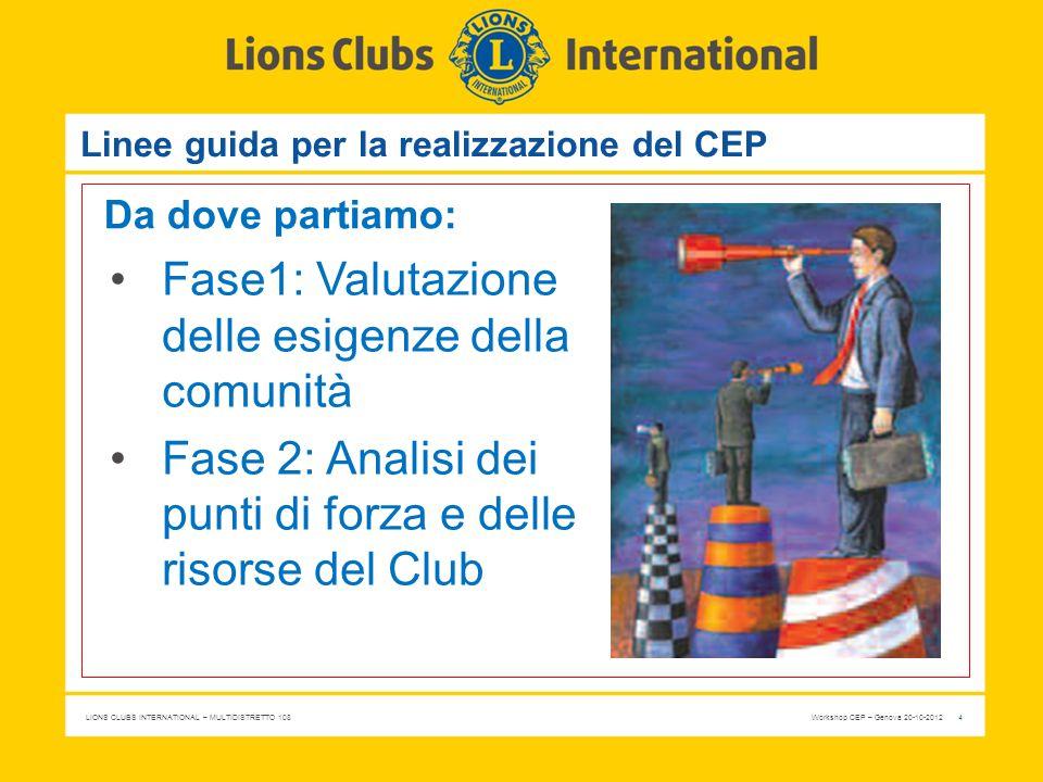 LIONS CLUBS INTERNATIONAL – MULTIDISTRETTO 108 Workshop CEP – Genova 20-10-2012 4 Linee guida per la realizzazione del CEP Da dove partiamo: Fase1: Va
