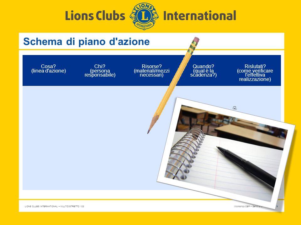 LIONS CLUBS INTERNATIONAL – MULTIDISTRETTO 108 Workshop CEP – Genova 20-10-2012 9 Schema di piano d'azione Cosa? (linea d'azione) Chi? (persona respon