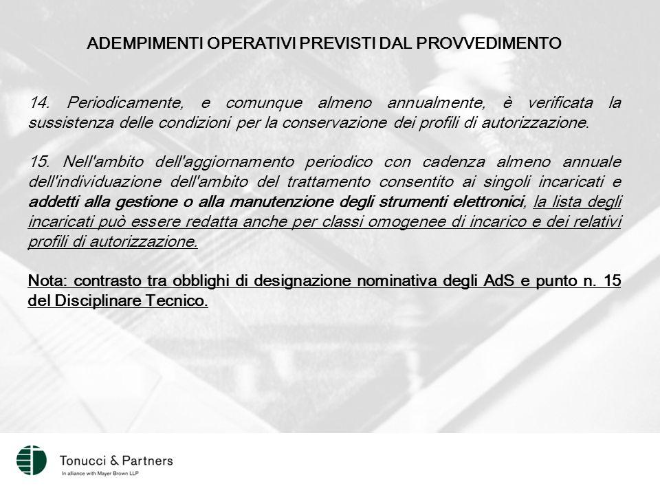 ADEMPIMENTI OPERATIVI PREVISTI DAL PROVVEDIMENTO 14.